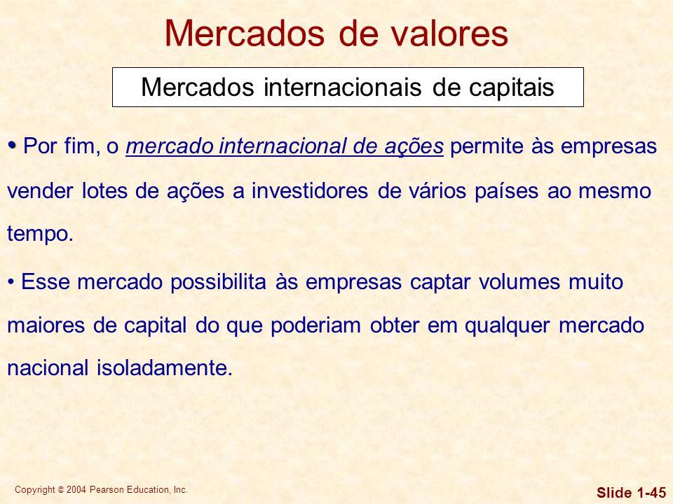 Mercados internacionais de capitais
