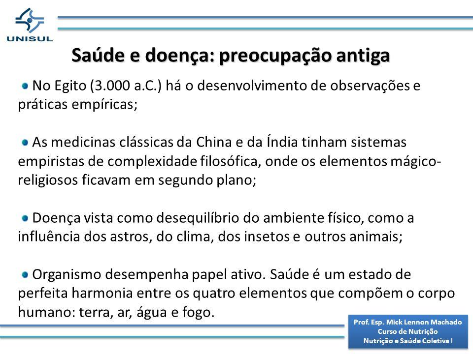 Saúde e doença: preocupação antiga Prof. Esp. Mick Lennon Machado