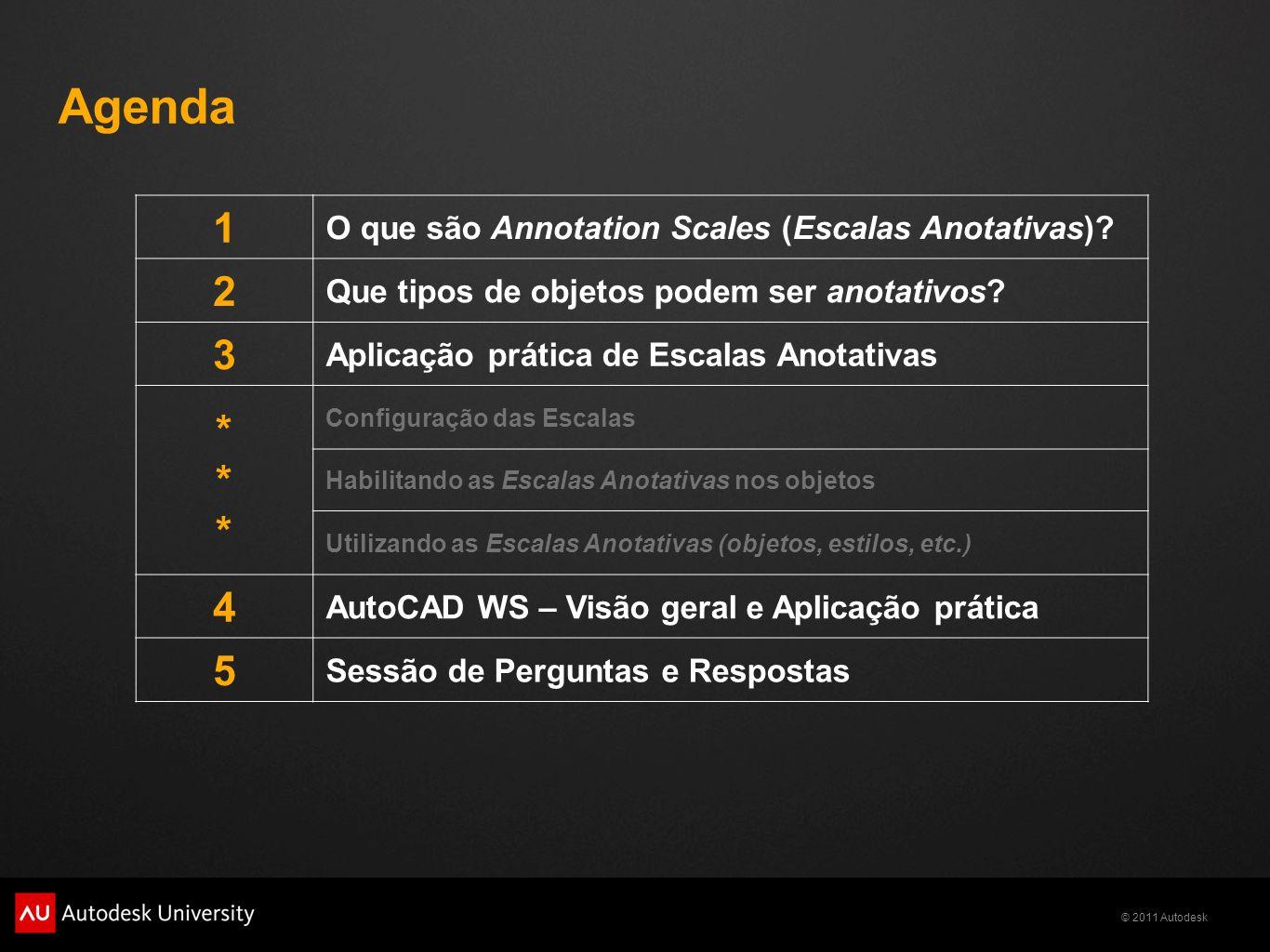 Agenda 1 2 3 * 4 5 O que são Annotation Scales (Escalas Anotativas)