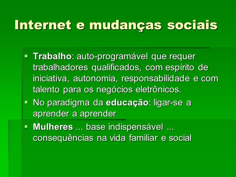 Internet e mudanças sociais