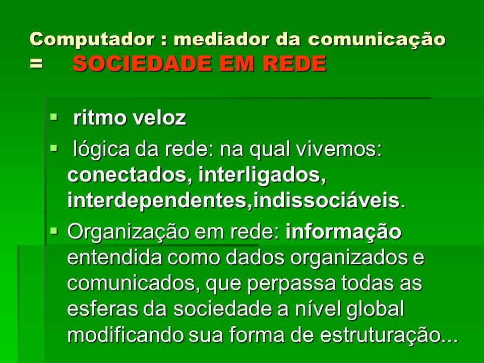 Computador : mediador da comunicação = SOCIEDADE EM REDE