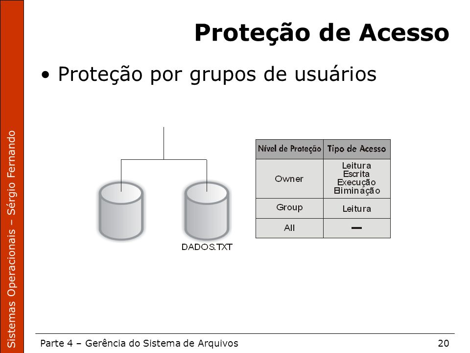Proteção de Acesso Proteção por grupos de usuários