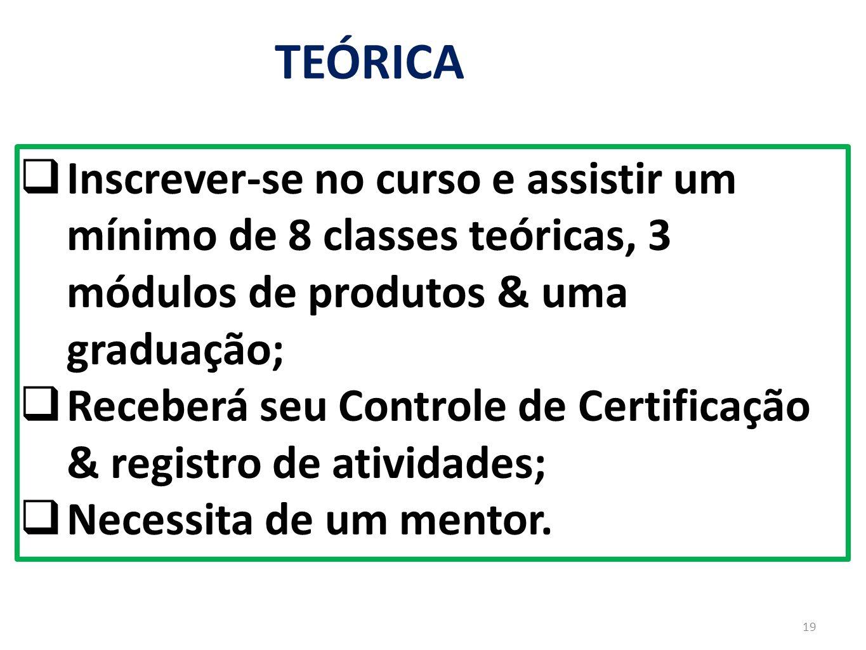 TEÓRICA Inscrever-se no curso e assistir um mínimo de 8 classes teóricas, 3 módulos de produtos & uma graduação;