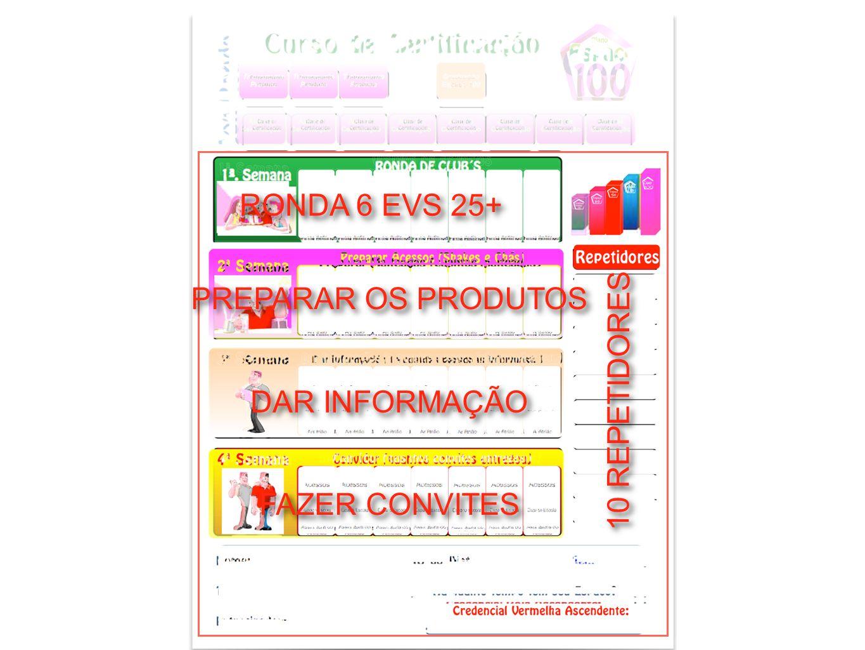 RONDA 6 EVS 25+ PREPARAR OS PRODUTOS DAR INFORMAÇÃO 10 REPETIDORES FAZER CONVITES