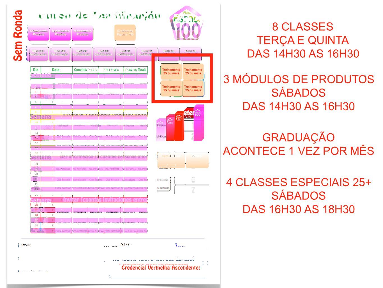 8 CLASSES TERÇA E QUINTA. DAS 14H30 AS 16H30. 3 MÓDULOS DE PRODUTOS. SÁBADOS. DAS 14H30 AS 16H30.