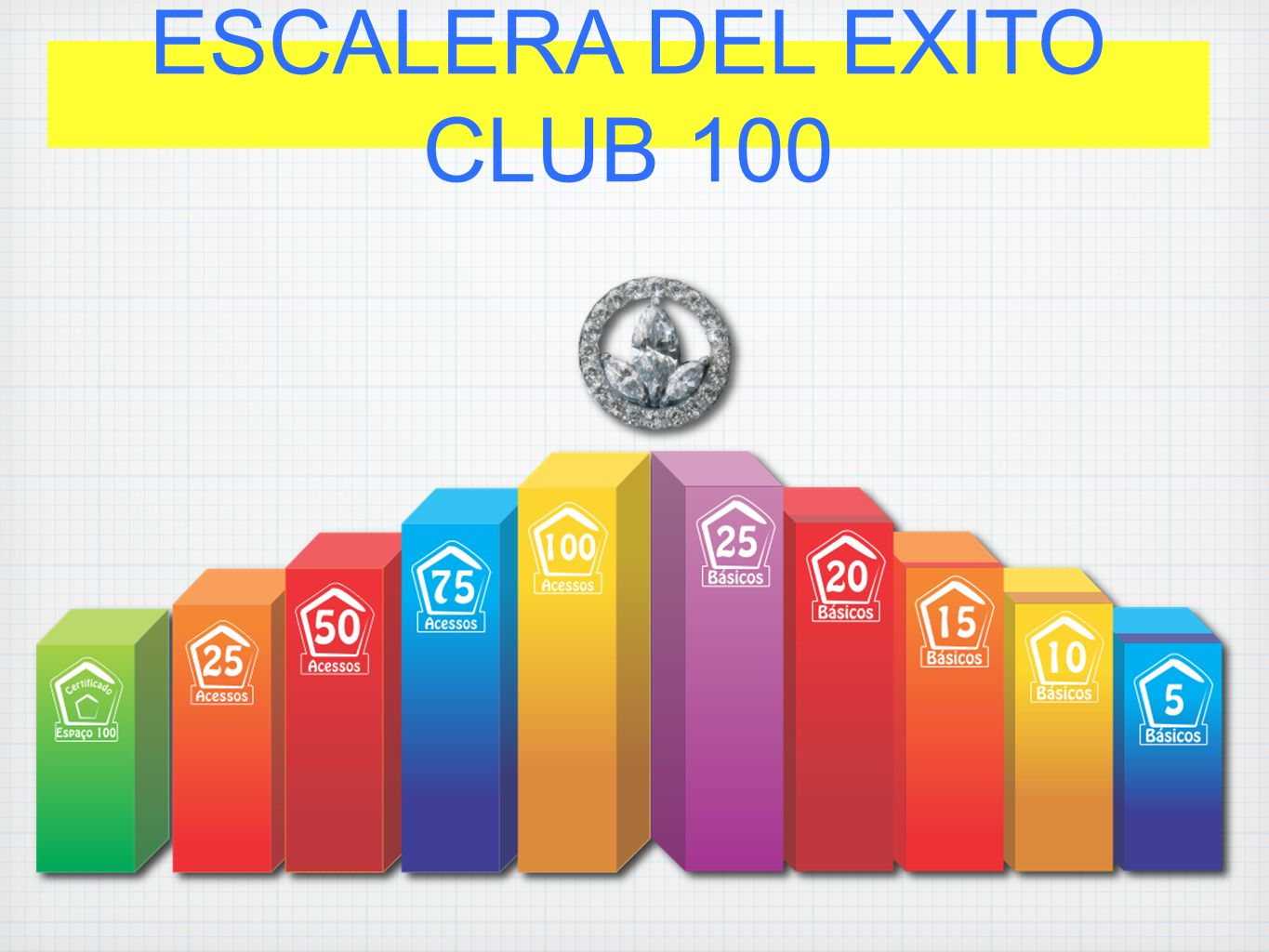 ESCALERA DEL EXITO CLUB 100