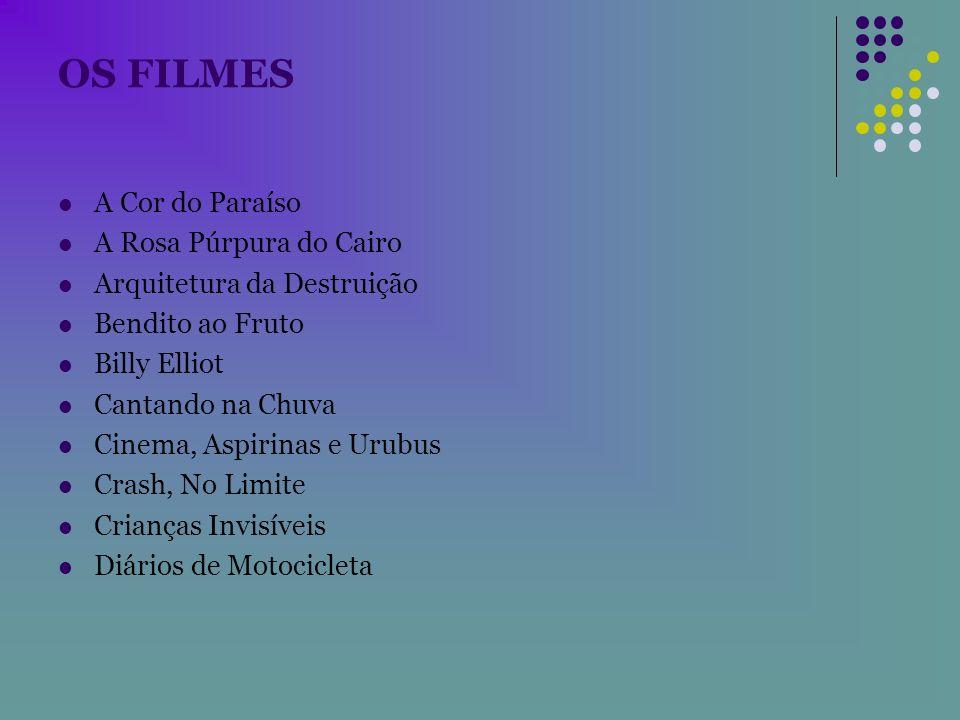 OS FILMES A Cor do Paraíso A Rosa Púrpura do Cairo