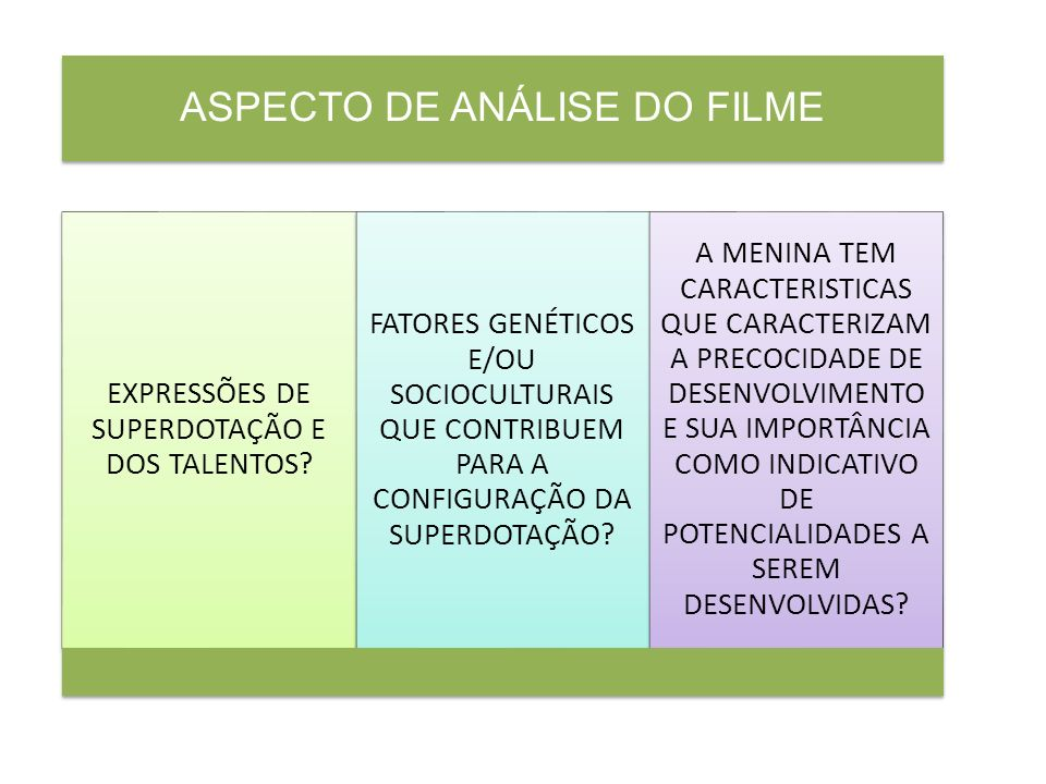 ASPECTO DE ANÁLISE DO FILME