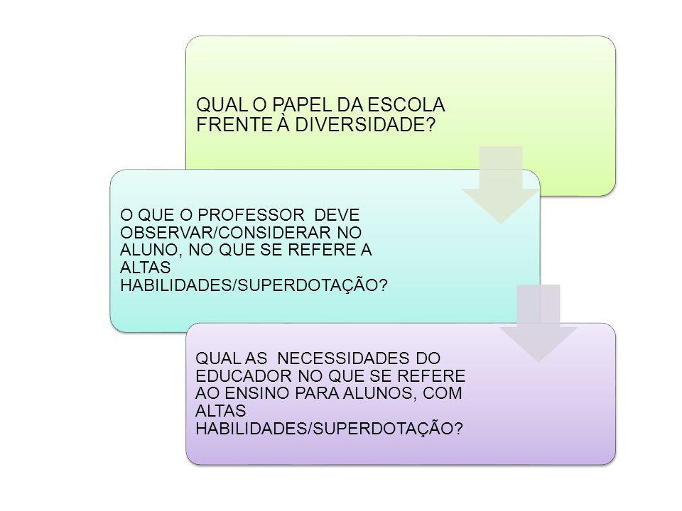 QUAL O PAPEL DA ESCOLA FRENTE À DIVERSIDADE