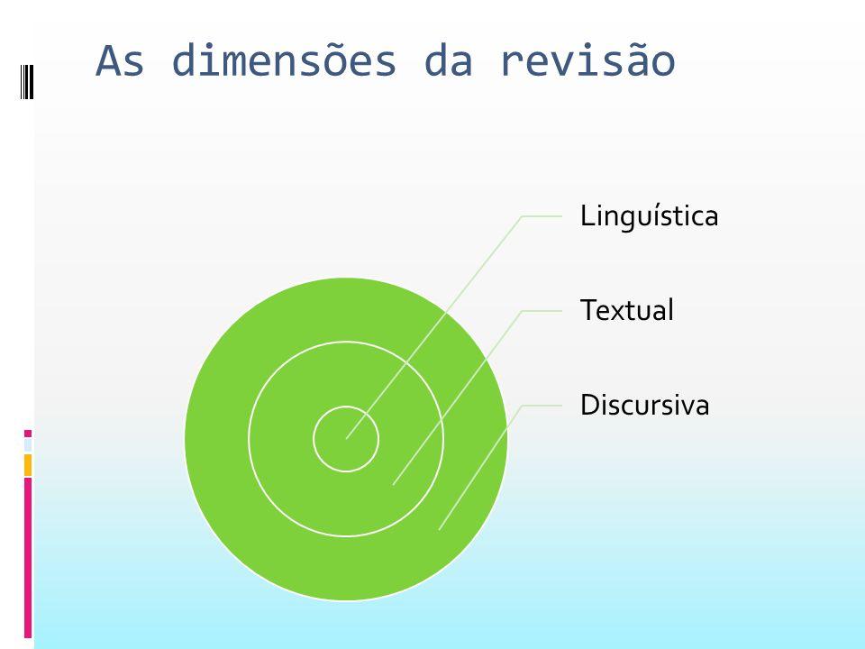 As dimensões da revisão