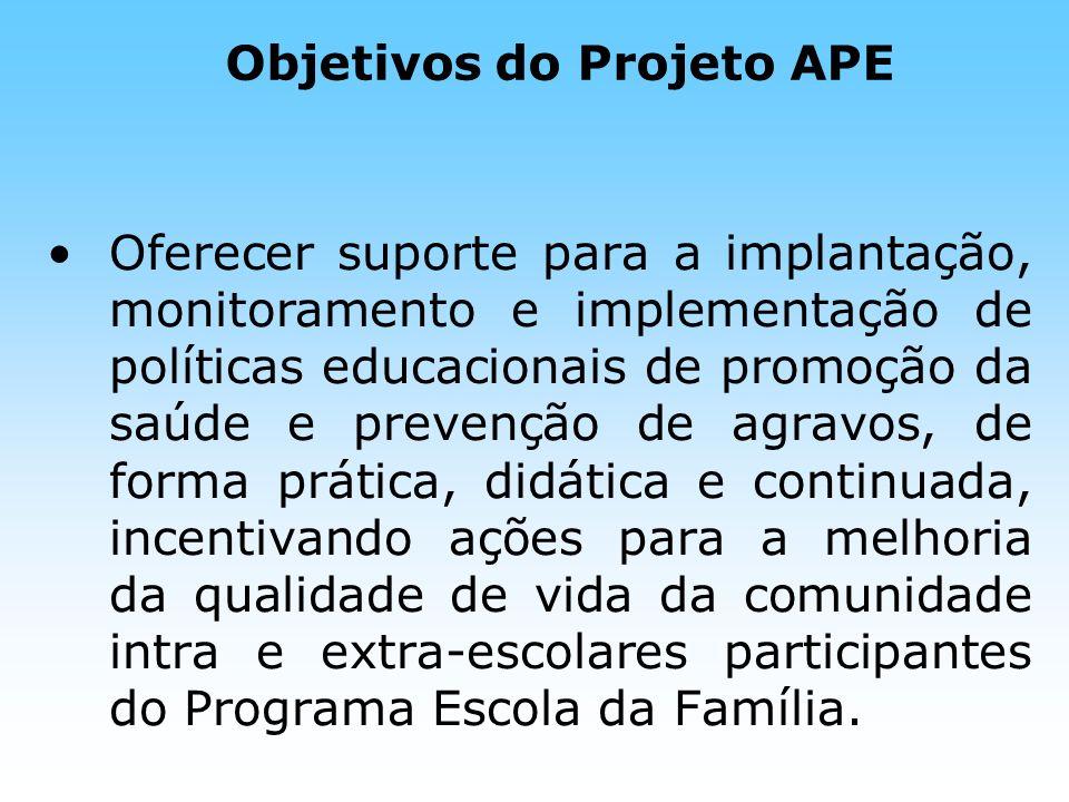 Objetivos do Projeto APE