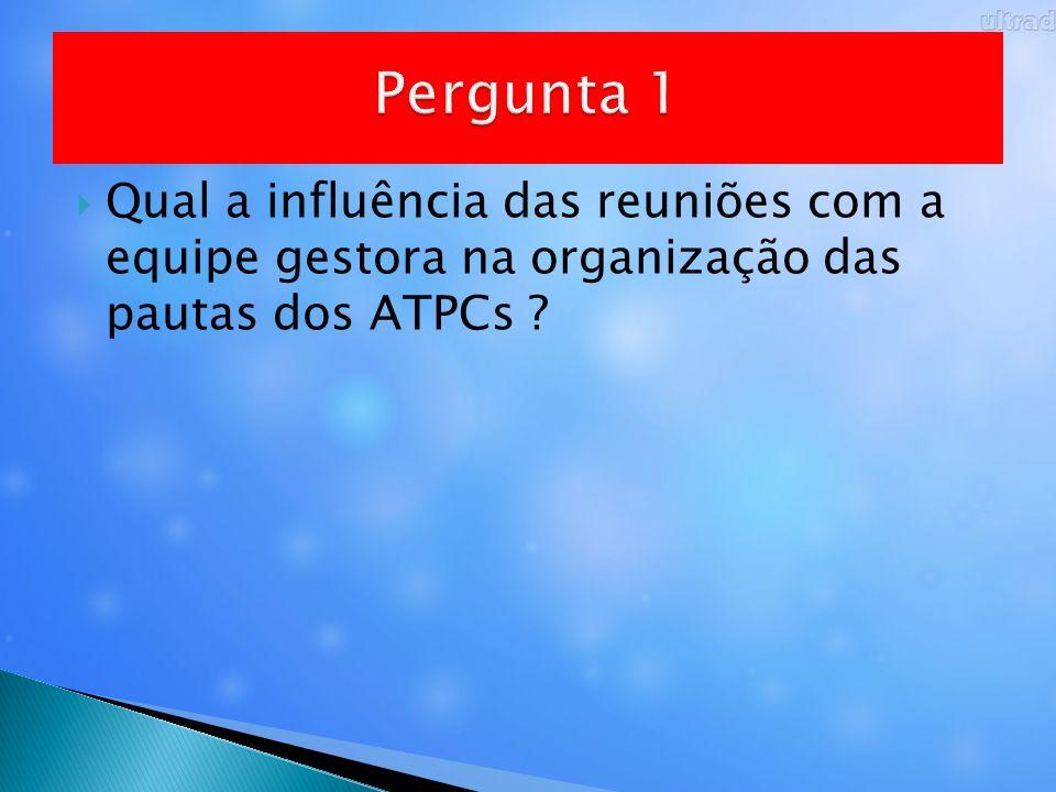 Pergunta 1 Qual a influência das reuniões com a equipe gestora na organização das pautas dos ATPCs