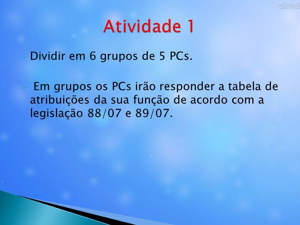 Atividade 1 Dividir em 6 grupos de 5 PCs.