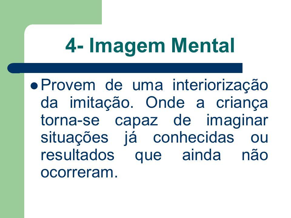 4- Imagem Mental