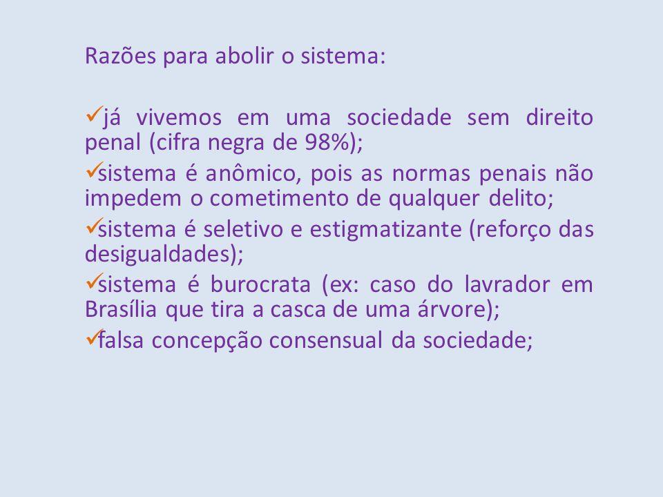 Razões para abolir o sistema: