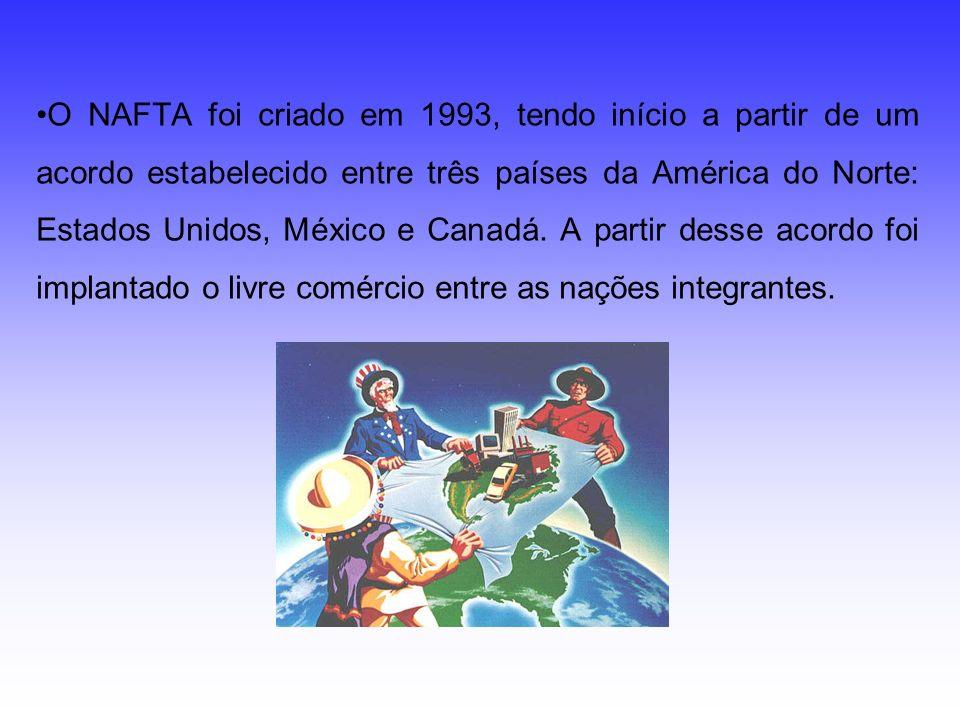 O NAFTA foi criado em 1993, tendo início a partir de um acordo estabelecido entre três países da América do Norte: Estados Unidos, México e Canadá.