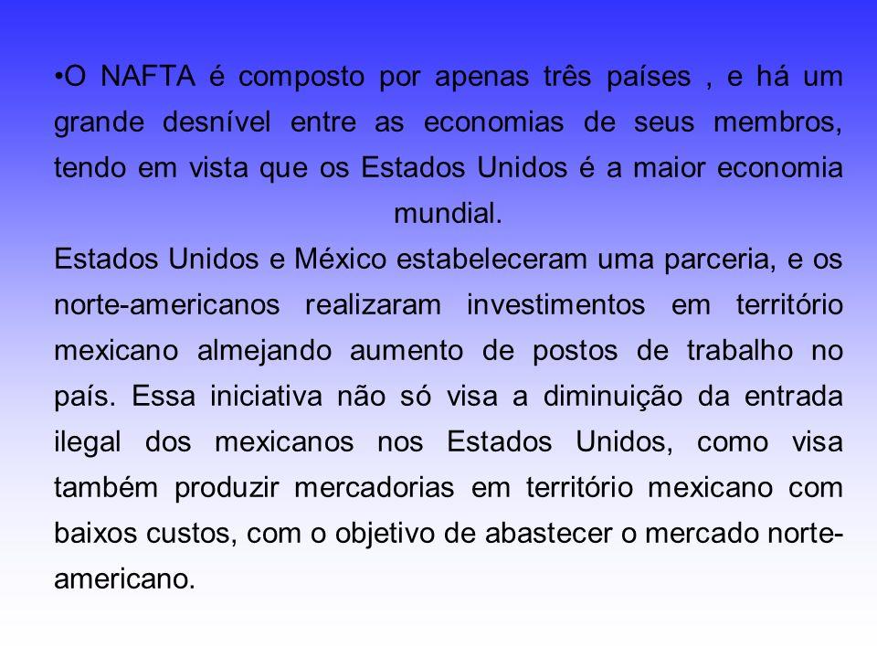O NAFTA é composto por apenas três países , e há um grande desnível entre as economias de seus membros, tendo em vista que os Estados Unidos é a maior economia mundial.