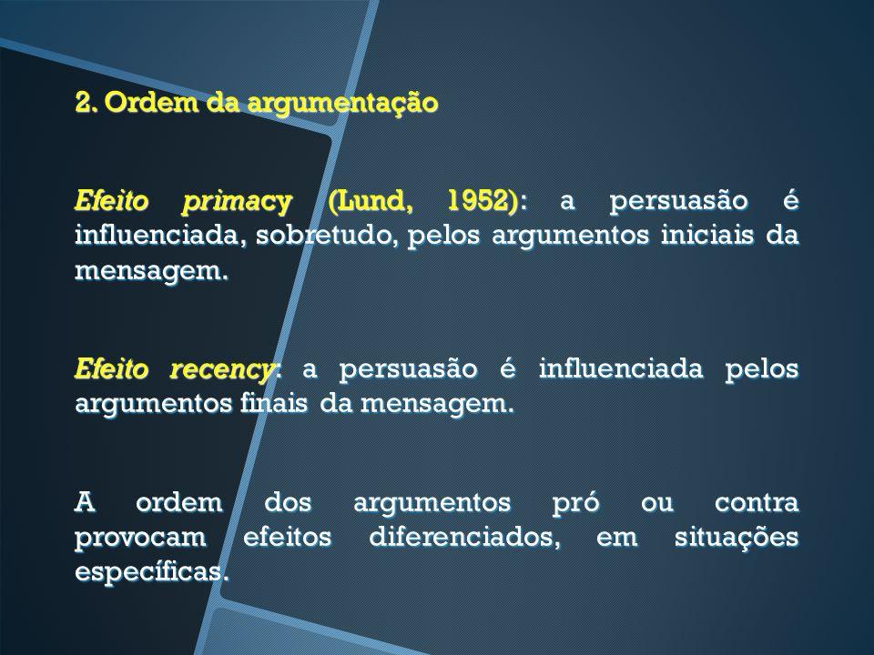 2. Ordem da argumentação Efeito primacy (Lund, 1952): a persuasão é influenciada, sobretudo, pelos argumentos iniciais da mensagem.