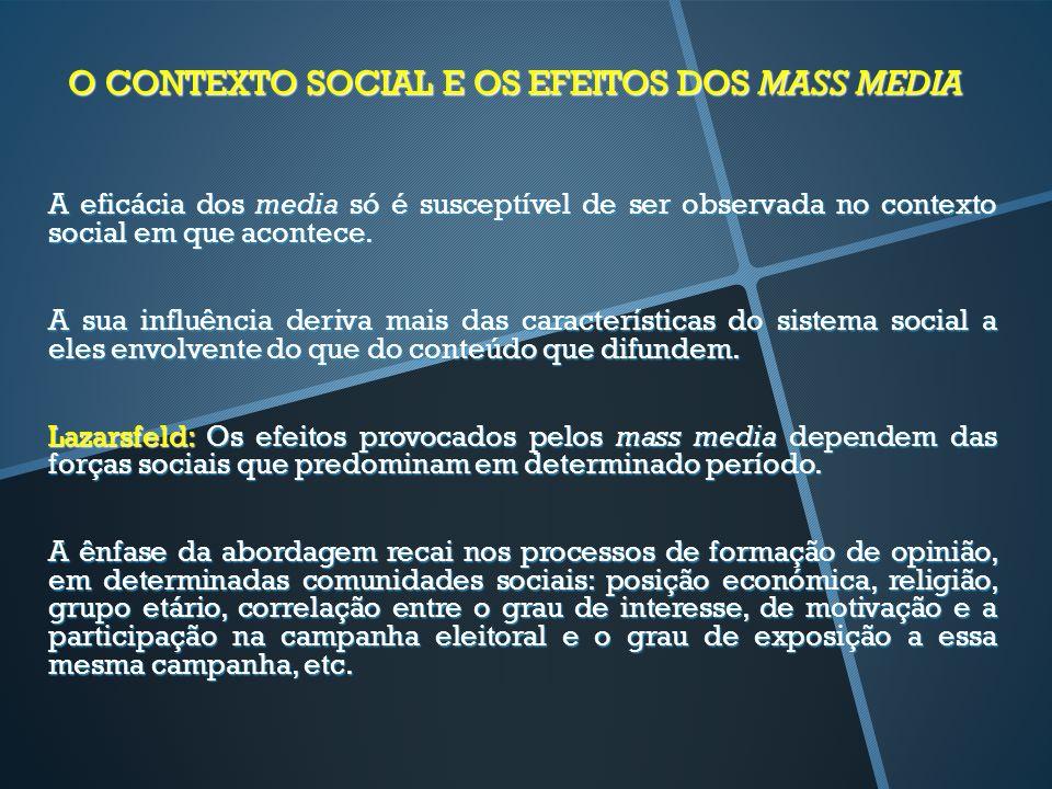 O CONTEXTO SOCIAL E OS EFEITOS DOS MASS MEDIA