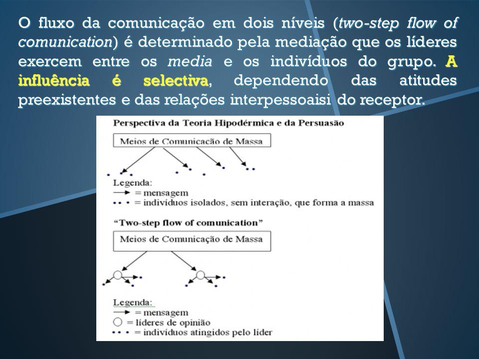 O fluxo da comunicação em dois níveis (two-step flow of comunication) é determinado pela mediação que os líderes exercem entre os media e os indivíduos do grupo. A influência é selectiva, dependendo das atitudes preexistentes e das relações interpessoaisi do receptor.