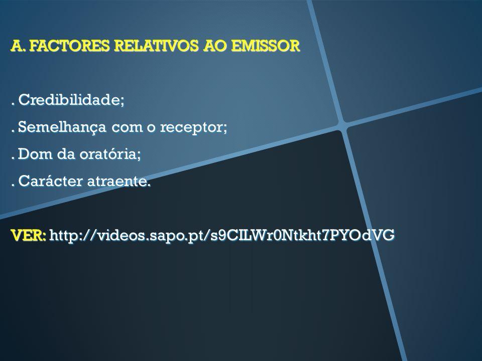 A. FACTORES RELATIVOS AO EMISSOR