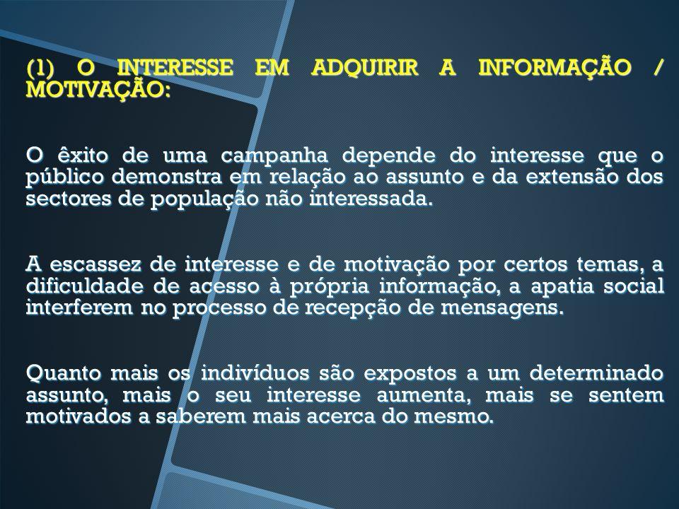 (1) O INTERESSE EM ADQUIRIR A INFORMAÇÃO / MOTIVAÇÃO: