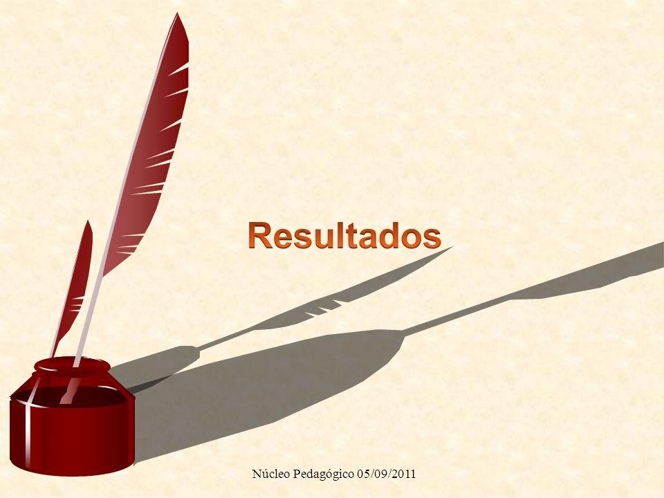 Resultados Núcleo Pedagógico 05/09/2011