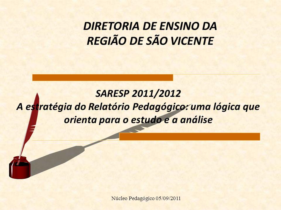 DIRETORIA DE ENSINO DA REGIÃO DE SÃO VICENTE