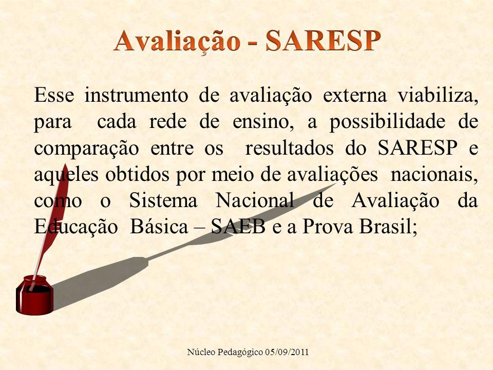 Avaliação - SARESP