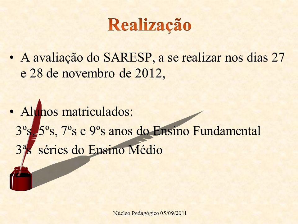 Realização A avaliação do SARESP, a se realizar nos dias 27 e 28 de novembro de 2012, Alunos matriculados: