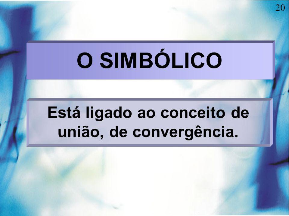 Está ligado ao conceito de união, de convergência.
