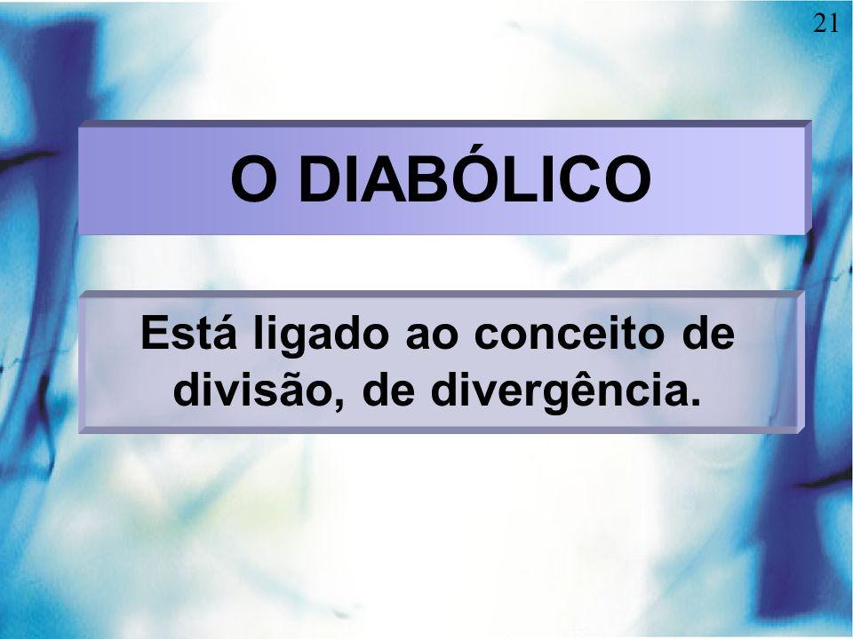 Está ligado ao conceito de divisão, de divergência.