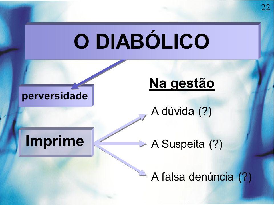 O DIABÓLICO Imprime Na gestão A dúvida ( ) A Suspeita ( )