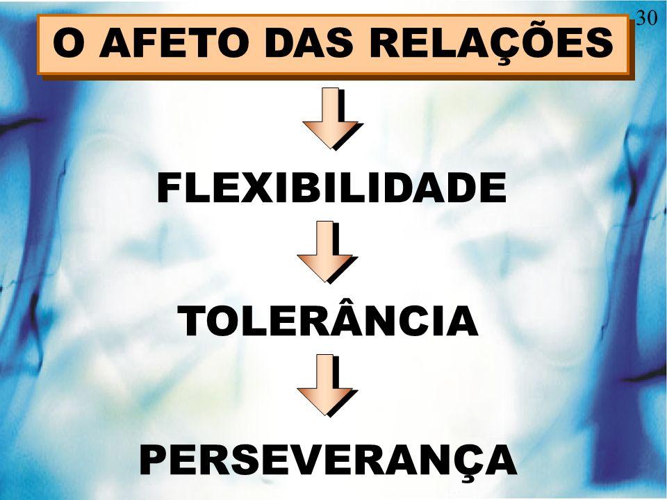 30 O AFETO DAS RELAÇÕES FLEXIBILIDADE TOLERÂNCIA PERSEVERANÇA