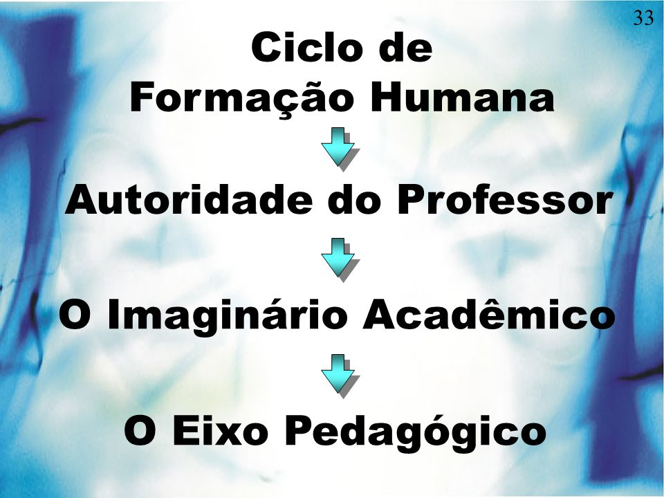 Autoridade do Professor
