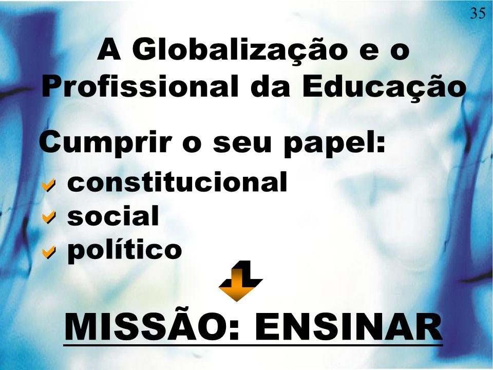 Profissional da Educação