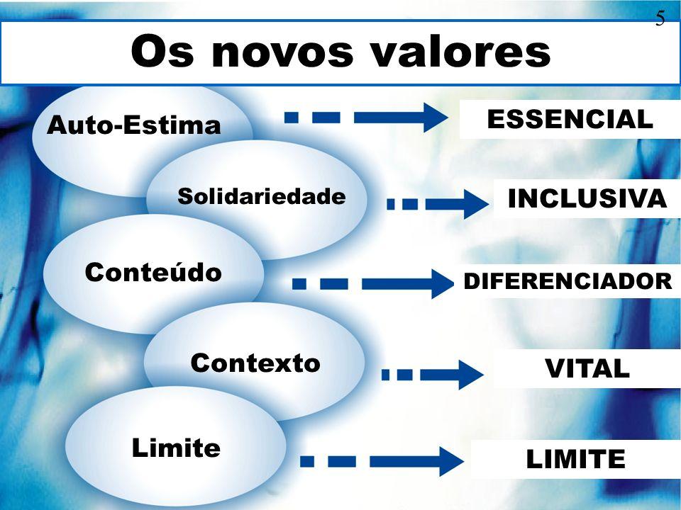 Os novos valores ESSENCIAL Auto-Estima INCLUSIVA Conteúdo Contexto