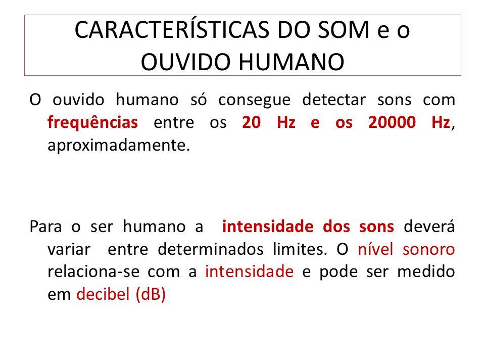 CARACTERÍSTICAS DO SOM e o OUVIDO HUMANO
