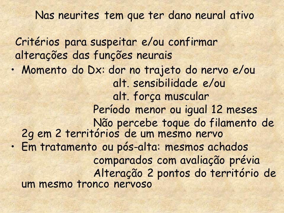 Nas neurites tem que ter dano neural ativo Critérios para suspeitar e/ou confirmar alterações das funções neurais