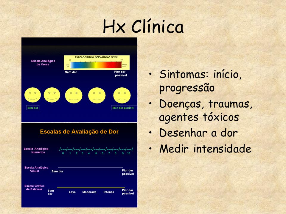 Hx Clínica Sintomas: início, progressão