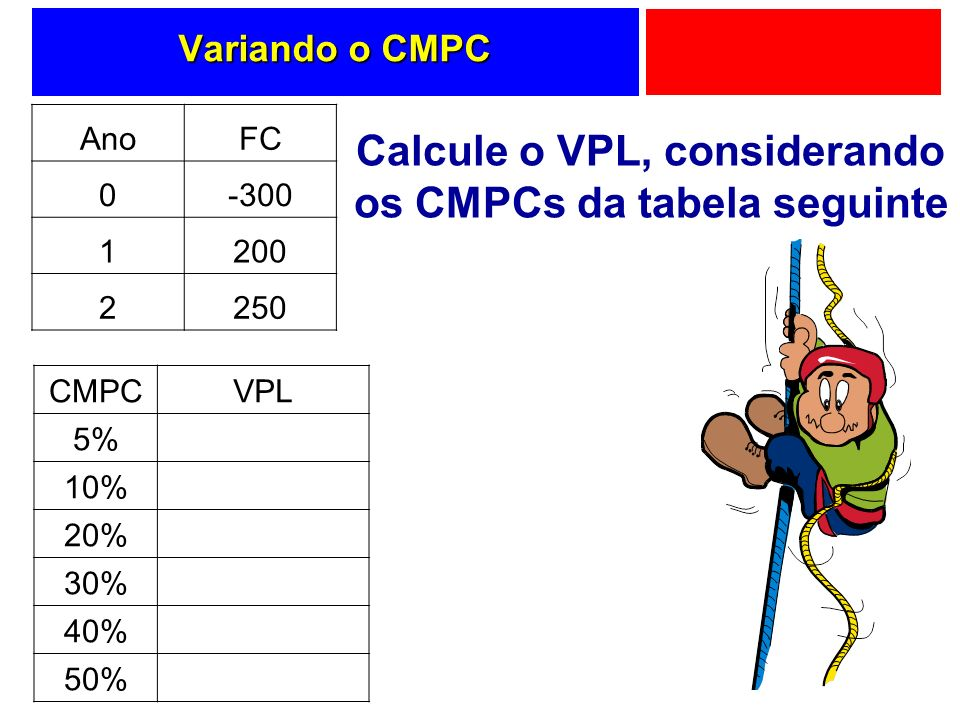 Calcule o VPL, considerando os CMPCs da tabela seguinte