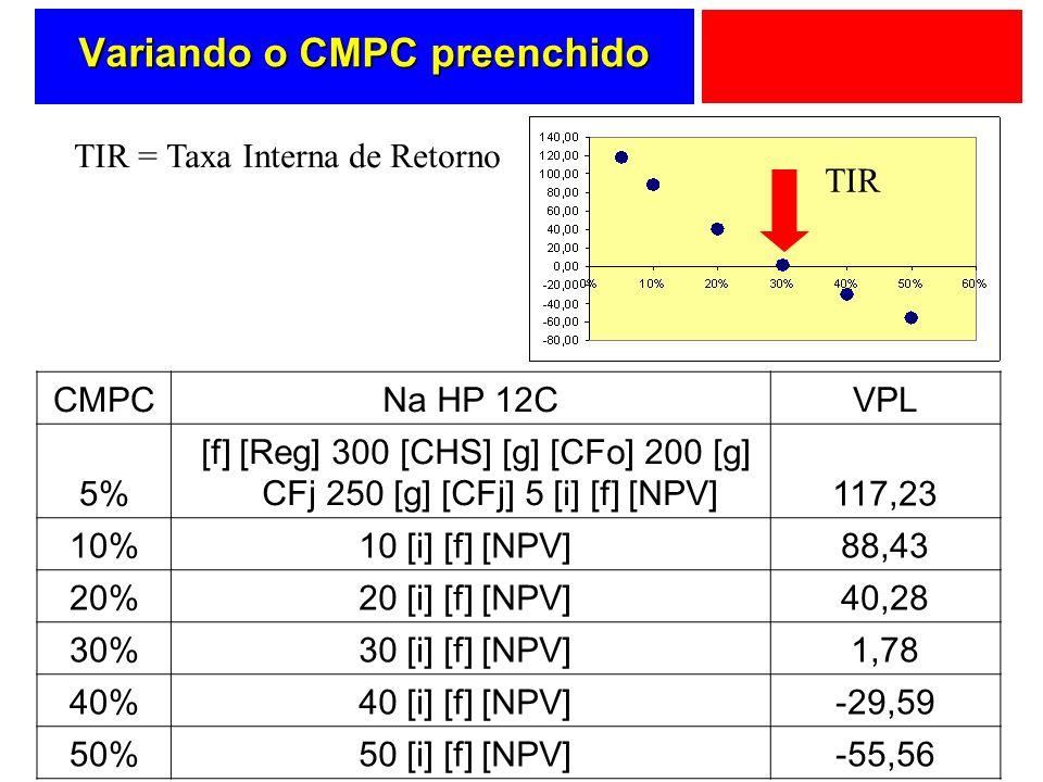 Variando o CMPC preenchido
