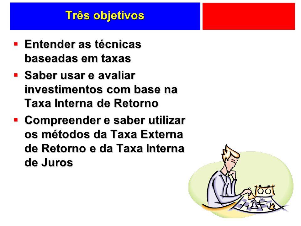 Três objetivos Entender as técnicas baseadas em taxas. Saber usar e avaliar investimentos com base na Taxa Interna de Retorno.