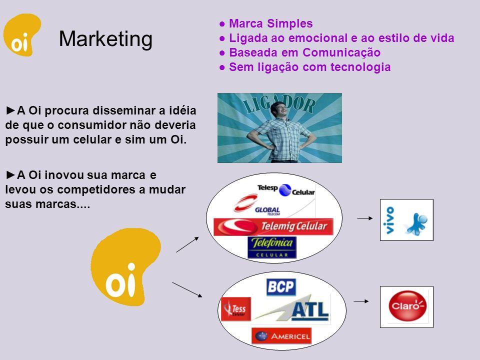 Marketing ● Marca Simples ● Ligada ao emocional e ao estilo de vida