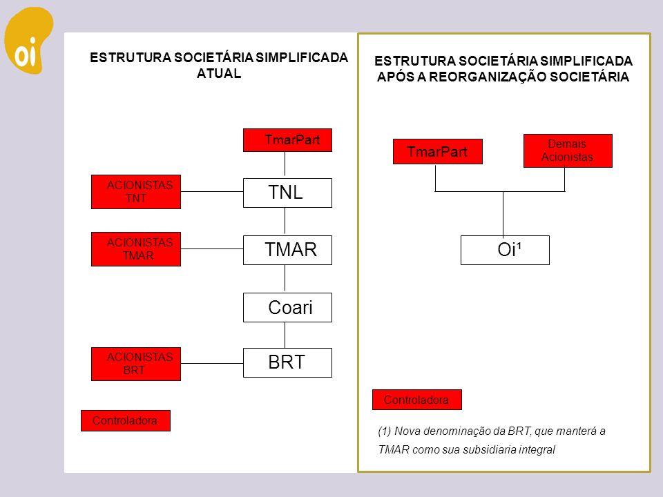 (1) Nova denominação da BRT, que manterá a TMAR como sua subsidiaria integral
