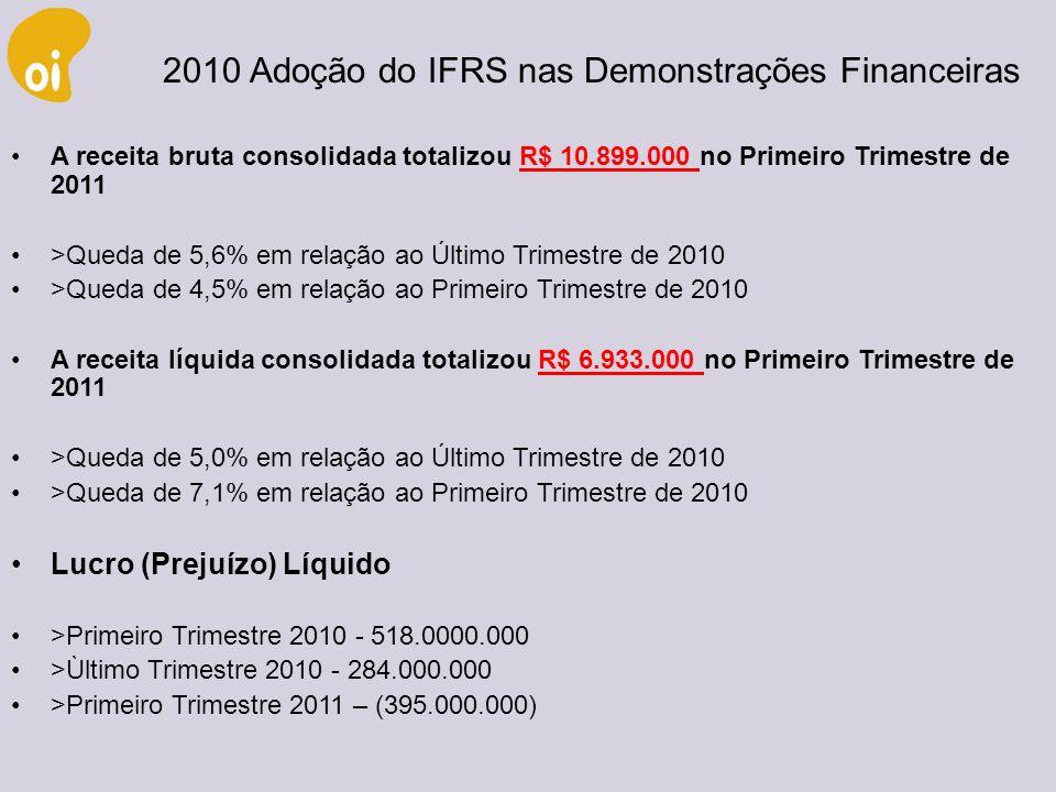 2010 Adoção do IFRS nas Demonstrações Financeiras