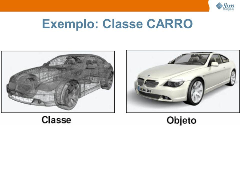 Exemplo: Classe CARRO