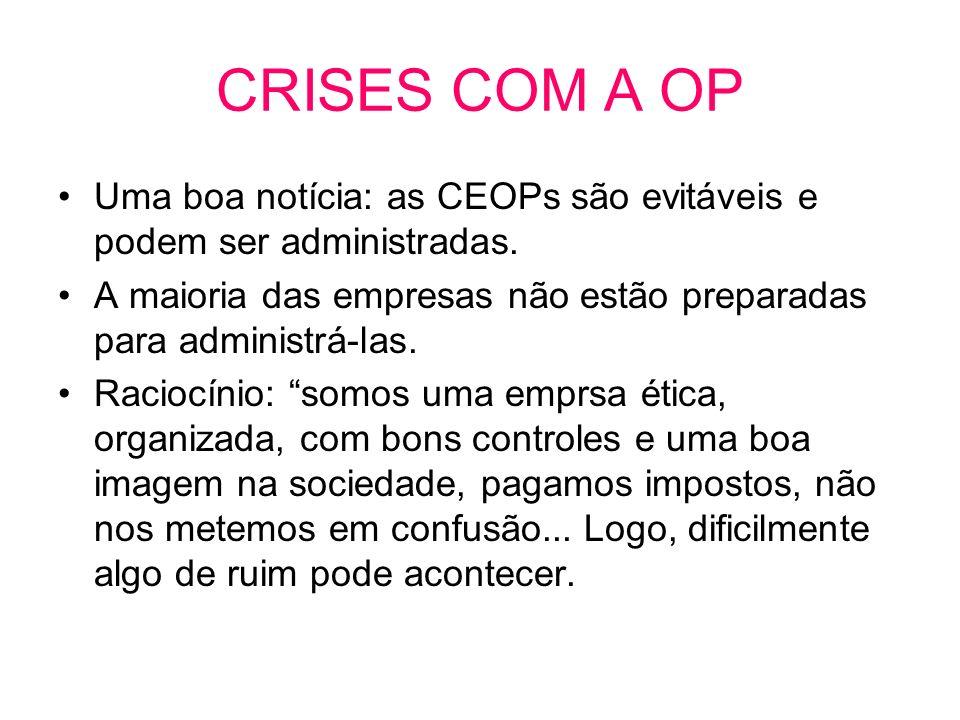 CRISES COM A OP Uma boa notícia: as CEOPs são evitáveis e podem ser administradas. A maioria das empresas não estão preparadas para administrá-las.