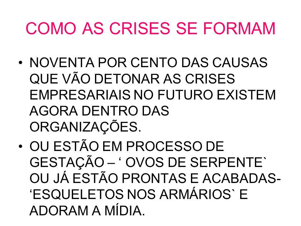 COMO AS CRISES SE FORMAM