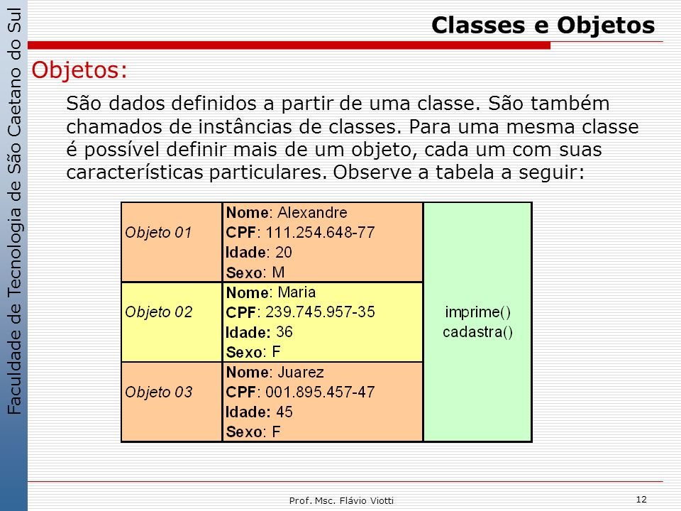 Classes e Objetos Objetos: